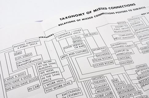 taxonomydetail_485